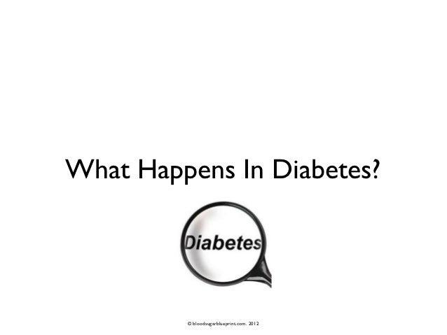 What Happens In Diabetes?         © bloodsugarblueprint.com. 2012