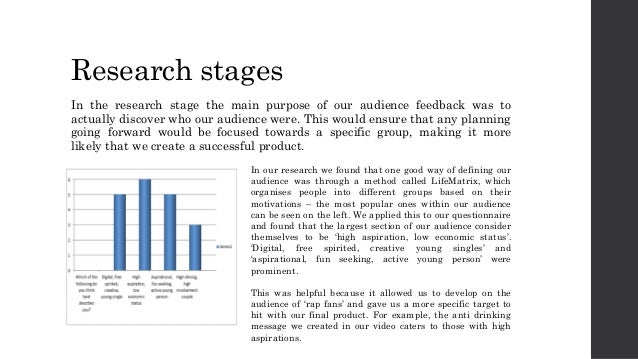 evaluate your audience summary The disappointment and misunderstanding that follows is what your audience  your paper will always help you re-evaluate  summary, keep in mind your.