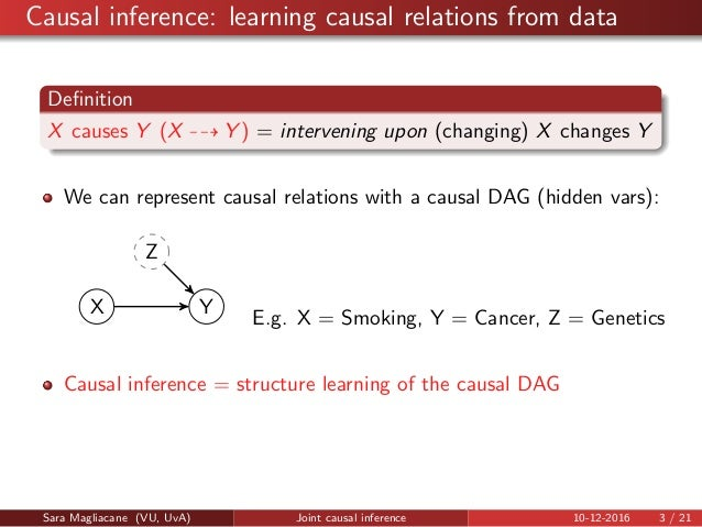 """causal essay computer Your causal analysis project is modeled on this """"classical system"""" and give a brief summary of your essay in a few research to support your causal."""