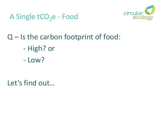 Foods With High Carbon Footprint