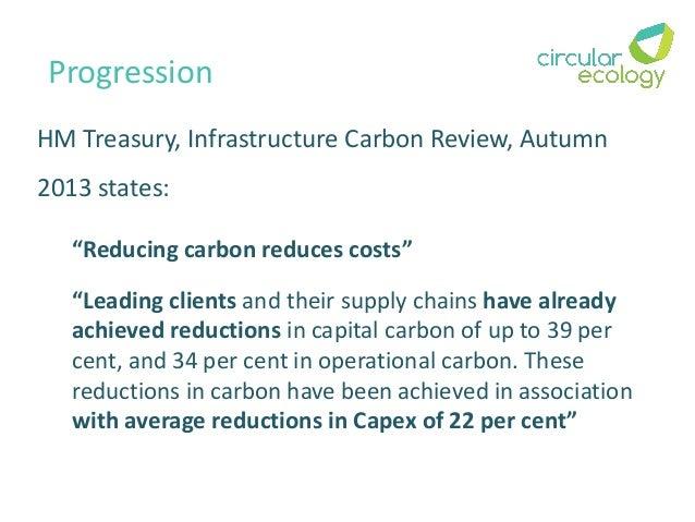 What Is 1 Tonne Carbon Dioxide Co2e Carbon Footprint