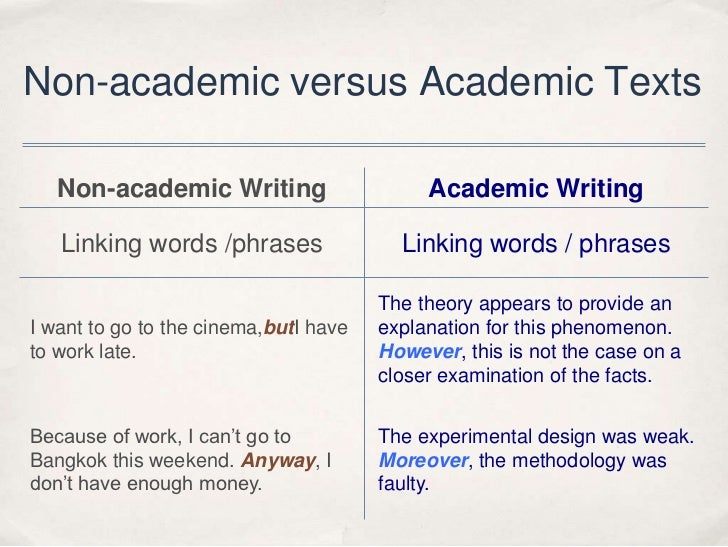 words academic writing