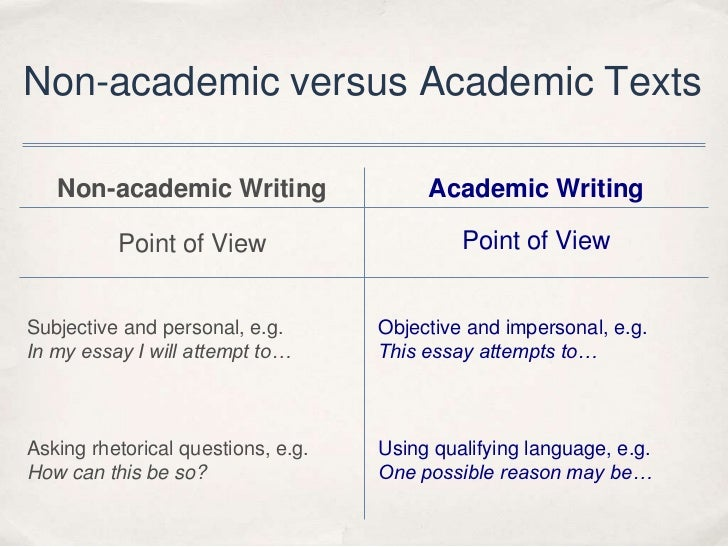 academic and non academic writing Ielts on track academic writing e‑book need to improve your ielts writing score 6 writing tests + sample answers, & ielts grammar and vocabulary exercises.
