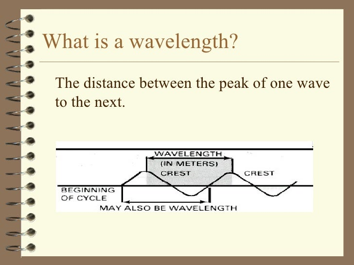 What is a wavelength? <ul><li>The distance between the peak of one wave to the next. </li></ul>