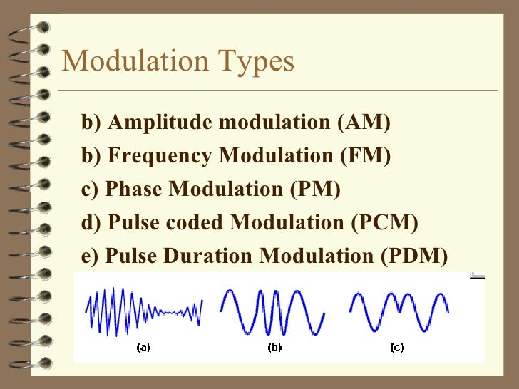 Modulation Types <ul><li>b) Amplitude modulation (AM) </li></ul><ul><li>b) Frequency Modulation (FM) </li></ul><ul><li>c) ...