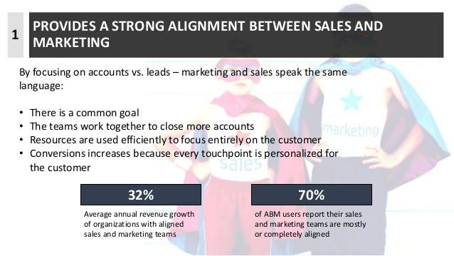 What is Account Based Marketing (ABM)?