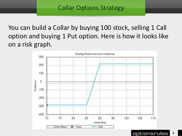 Options trading strategies collar