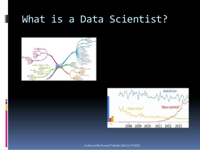 What is a Data Scientist? Authored By Russell Tibballs MACS CP MSR
