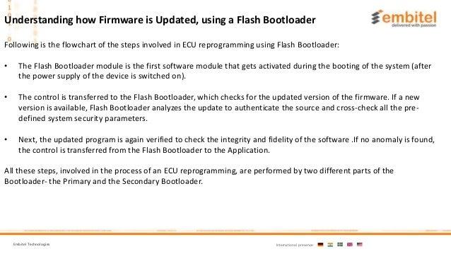 Understanding Flash Bootloader Software and Automotive ECU Reprogramm…
