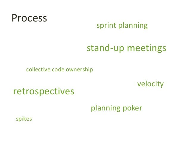 Process stand-up meetings planning poker velocity spikes collective code ownership retrospectives sprint planning