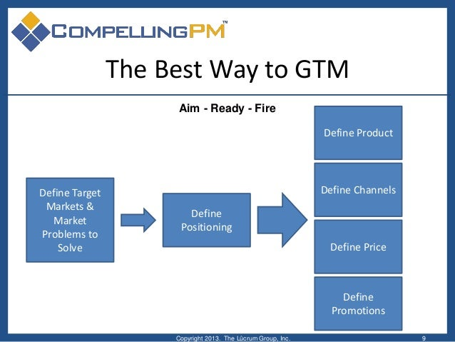best buy strategic management Buy strategic management online written by azhar kazmi,adela kazmi,, 9789339221836 at lowest price in india heavy discount fast shipping visit online or call @91-11.