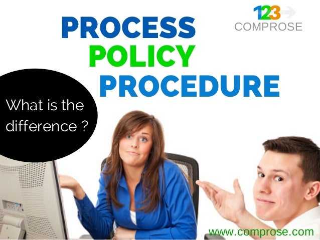 PROCEDUREWhat is the difference ? POLICY www.comprose.com PROCESS 123 COMPROSE