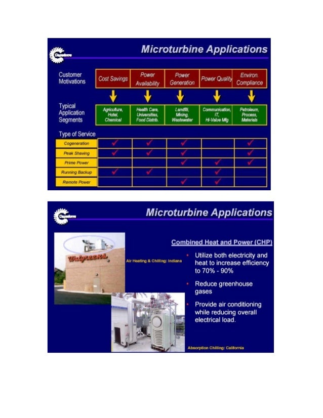 What is a microturbine Slide 2