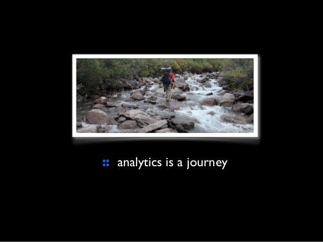 What is Analytics? Slide 2