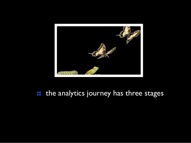 What is Analytics? Slide 3