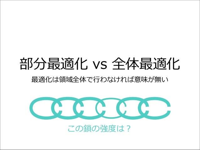 部分最適化 vs 全体最適化 最適化は領領域全体で⾏行行わなければ意味が無い  この鎖の強度度は?