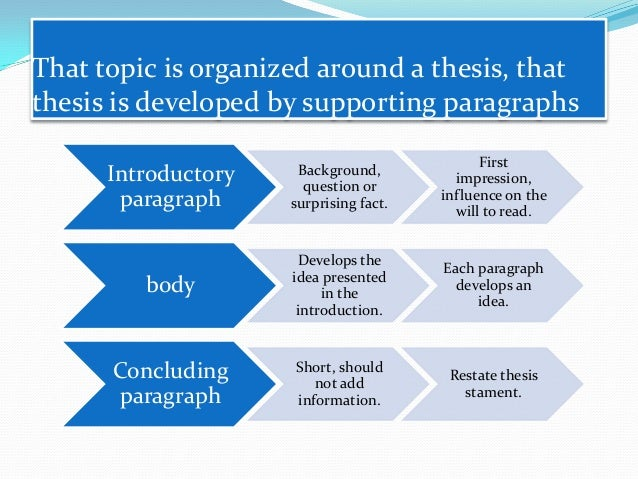 thesis development Instructors in the institute for writing and rhetoric believe that there are many to illustrate how analysis brings us to the development of a thesis.