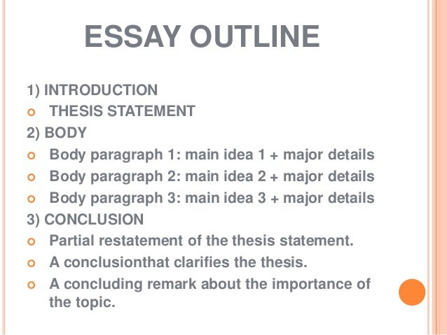 what is thesis in an essay outline Essay example, outline, and introduction sample here are the instructions you will see for the essay outline and introduction section of the test.