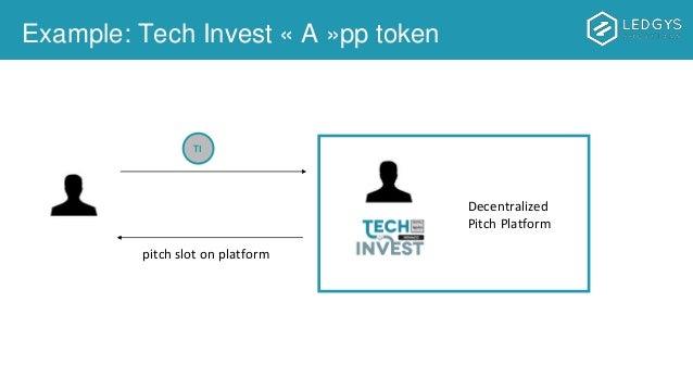 Example: Tech Invest « A »pp token TI Decentralized Pitch Platform pitch slot on platform