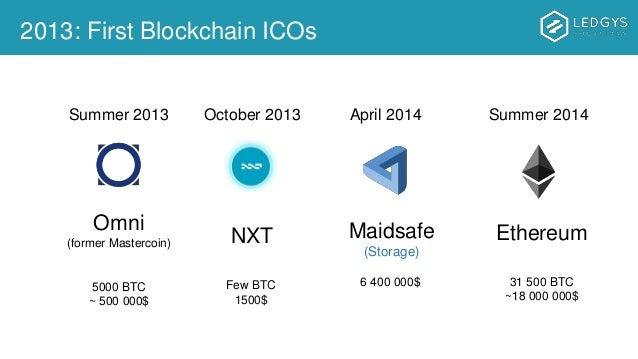 2013: First Blockchain ICOs NXT Omni (former Mastercoin) Summer 2013 5000 BTC ~ 500 000$ Few BTC 1500$ October 2013 Maidsa...