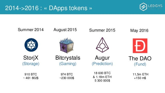 2014->2016 : « DApps tokens » Bitcrystals (Gaming) StorjX (Storage) Summer 2014 910 BTC ~ 461 802$ 974 BTC ~230 000$ Augus...