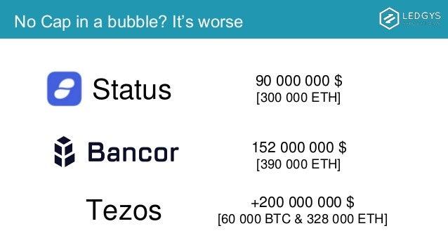 No Cap in a bubble? It's worse 90 000 000 $ [300 000 ETH] 152 000 000 $ [390 000 ETH] Status Tezos +200 000 000 $ [60 000 ...