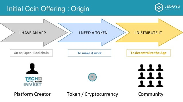 Initial Coin Offering : Origin Token / CryptocurrencyPlatform Creator TI Community I HAVE AN APP I NEED A TOKEN I DISTRIBU...