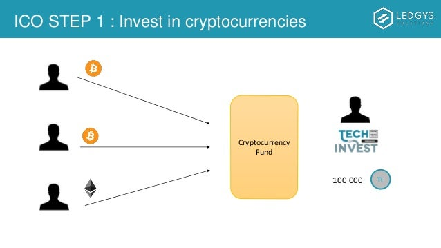 ICO STEP 1 : Invest in cryptocurrencies Cryptocurrency Fund TI100 000