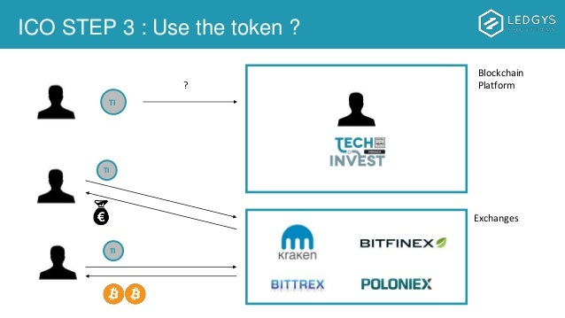 ICO STEP 3 : Use the token ? TI TI Blockchain Platform Exchanges ? TI