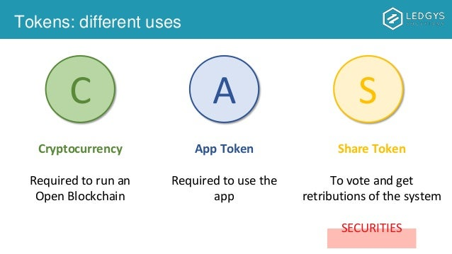 Tokens: different uses A S App Token Required to use the app Share Token To vote and get retributions of the system SECURI...