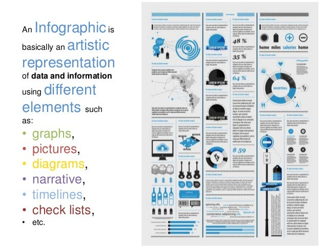 What is an Infographic? Slide 2