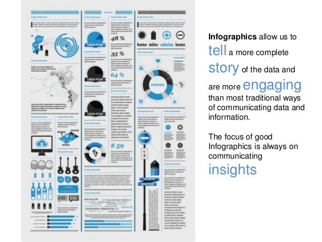 What is an Infographic? Slide 3