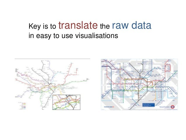 Key is to translate the raw data in easy to use visualisations