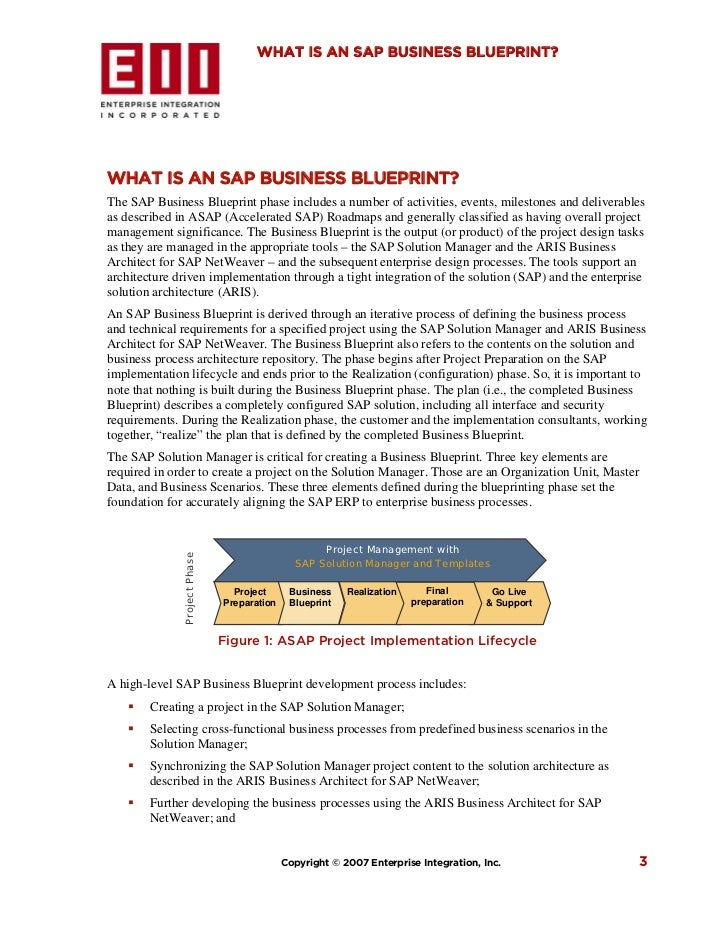 What is ansapbusinessblueprint malvernweather Choice Image