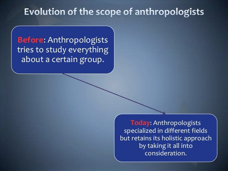 what is anthropology An examination of theory and method in sociocultural anthropology as applied in  the analysis of specific societies the course will focus on case studies of.