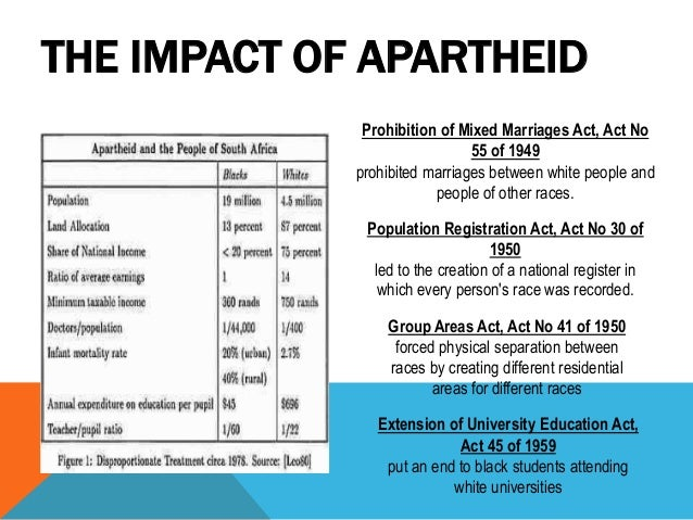 apartheid legislation in south africa 21 years ago, leading anti-apartheid activist nelson   a new south africa with  a strong constitution with a bill of rights, with checks and.