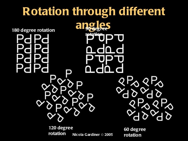 Rotation through different angles Nicola Gardiner © 2005 120 degree rotation 180 degree rotation 60 degree rotation 90 deg...
