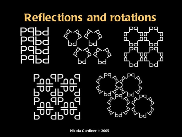 Reflections and rotations Nicola Gardiner © 2005