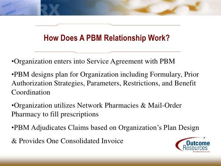 pharmacy and pbm relationship