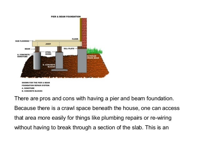 What is a pier and beam foundation for What is a pier foundation