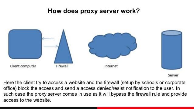 No proxy server windows 7