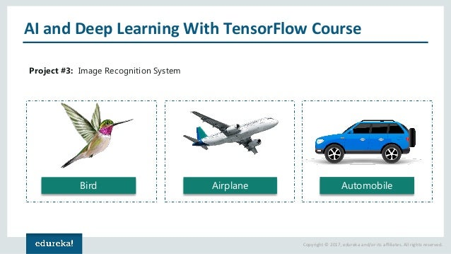 Copyright © 2017, edureka and/or its affiliates. All rights reserved. AI and Deep Learning With TensorFlow Course Project ...