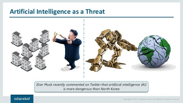 Copyright © 2017, edureka and/or its affiliates. All rights reserved. Artificial Intelligence as a Threat Elon Musk recent...