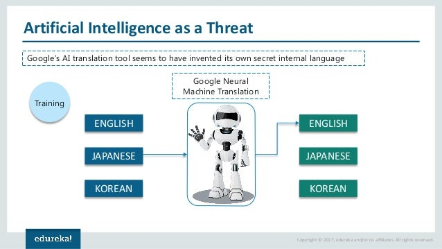 Copyright © 2017, edureka and/or its affiliates. All rights reserved. Artificial Intelligence as a Threat ENGLISH JAPANESE...
