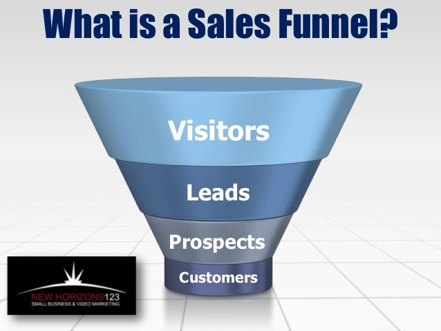 What is a Sales Funnel?        Visitors         Leads        Prospects        Customers