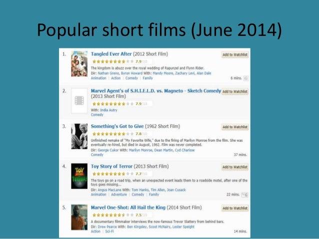 Popular short films (June 2014)