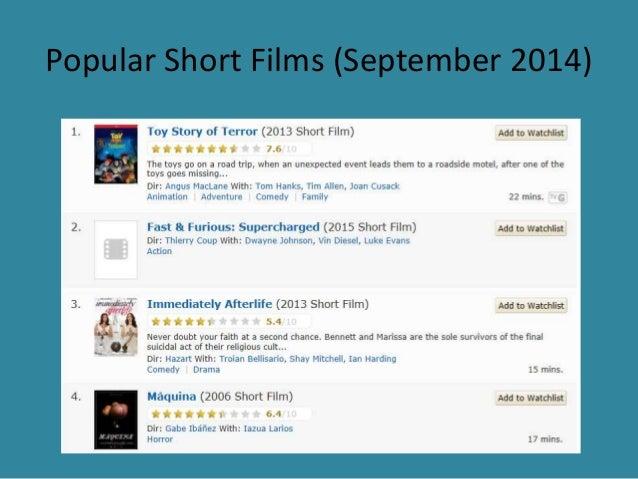 Popular Short Films (September 2014)