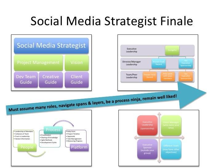 Social Media Strategist Finale    Social Media Strategist                                                    Executive    ...