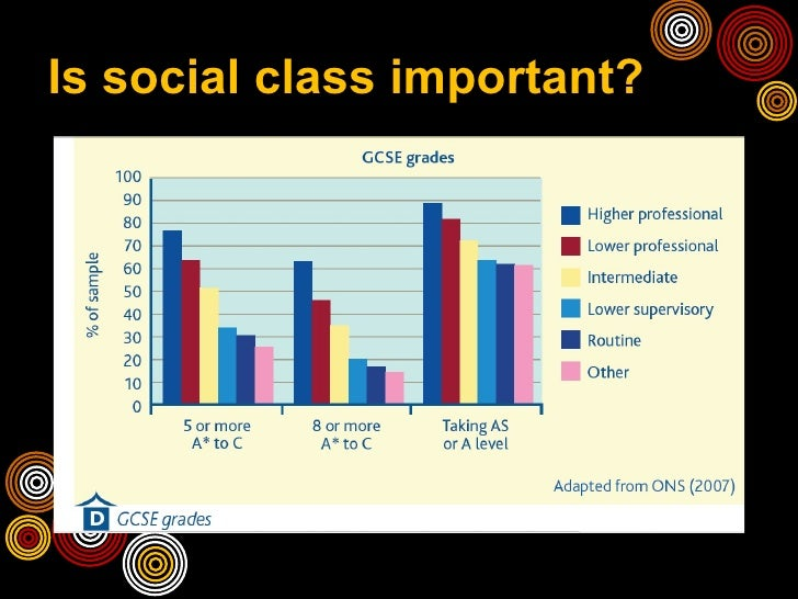 the defining of the social class sociology essay Sociology is a social science that enables and then defining them as social towards study of sociology this essay will explore the key.