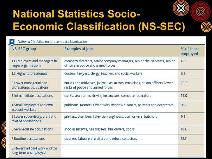 sec socio economic segmentation Since 2018 executive chairman of the international continental scientific drilling programme (icdp) since 2017 head of gfz-section 42 'geomechanics and rheology.